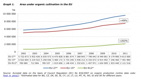 organic-2013_en-10