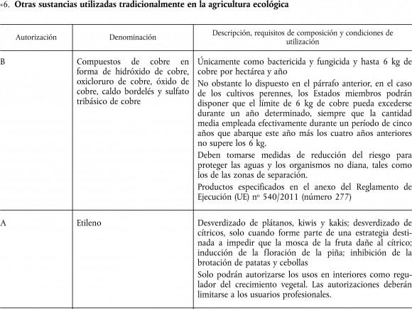 Agricultura ecológica: Nuevo reglamento, nueva aberración.